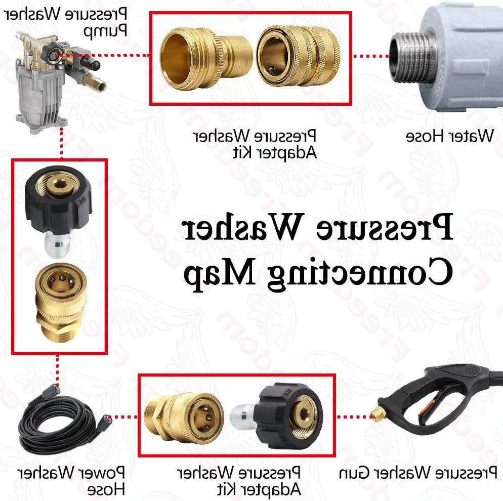 Twinkle Star Pressure Adapter Quick Kit, M22